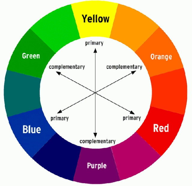 Thread Matters Choosing The Right Color AURIbuzz