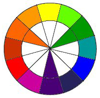 ThreadMatters-ColorWheel3