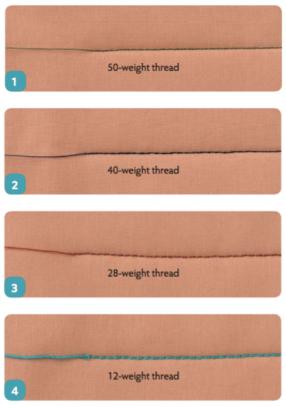 Thread Weights
